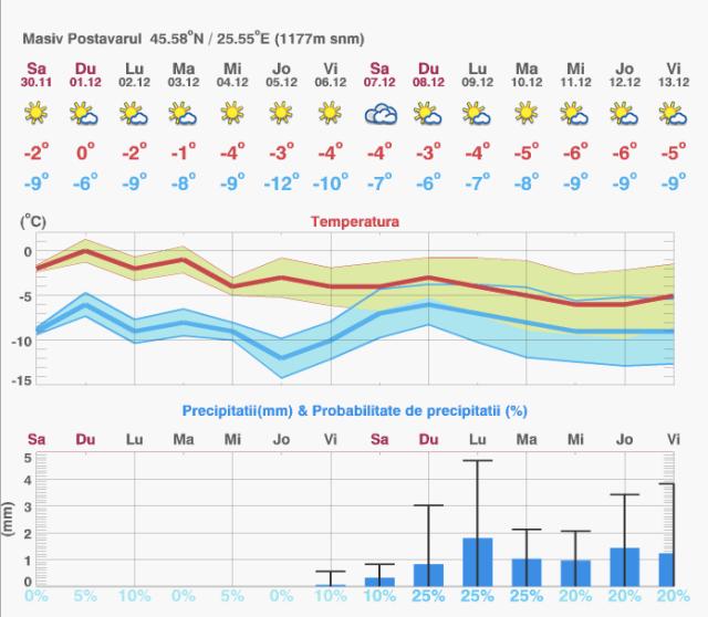 Screen Shot 2013-11-30 at 08.39.17